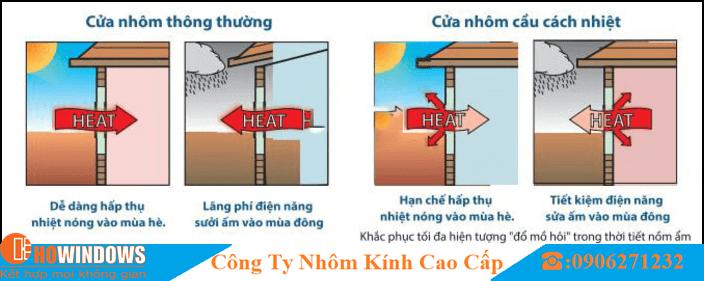 NHOM-CAU-CACH-NHIET